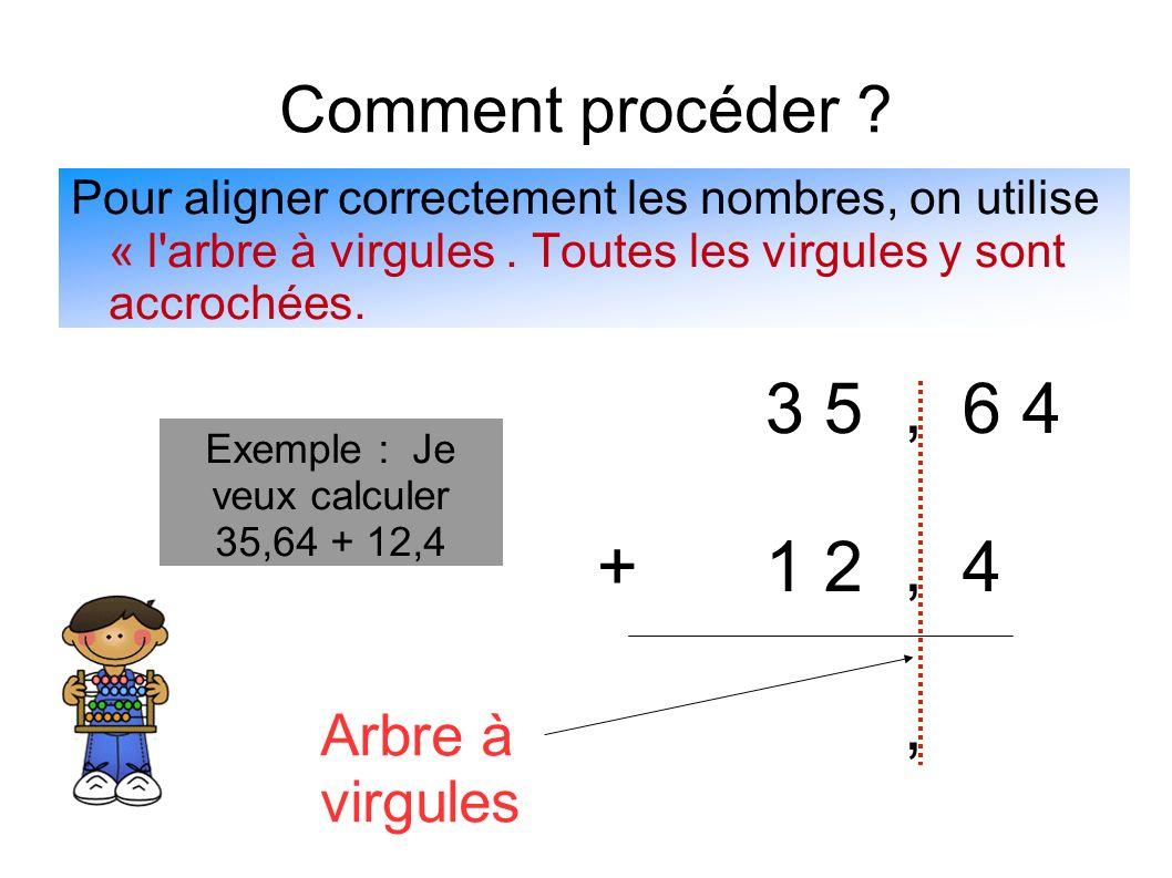 Comment procéder ? Pour aligner correctement les nombres, on utilise « l'arbre à virgules. Toutes les virgules y sont accrochées. Exemple : Je veux ca
