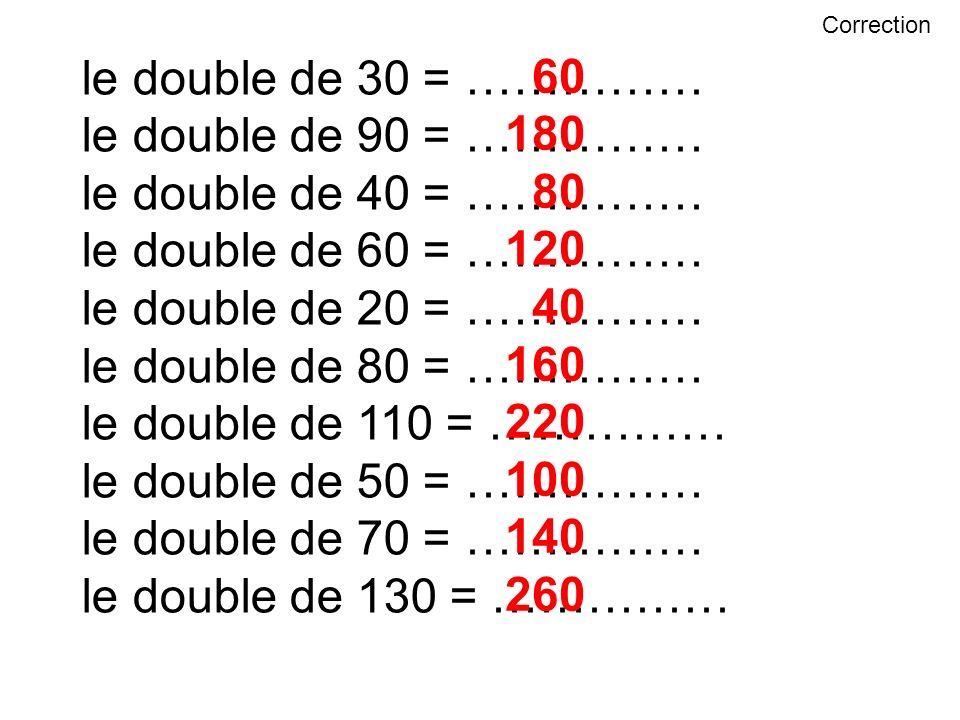 le double de 30 = …………… le double de 90 = …………… le double de 40 = …………… le double de 60 = …………… le double de 20 = …………… le double de 80 = …………… le double de 110 = …………… le double de 50 = …………… le double de 70 = …………… le double de 130 = …………… Correction 60 180 80 120 40 160 220 100 140 260