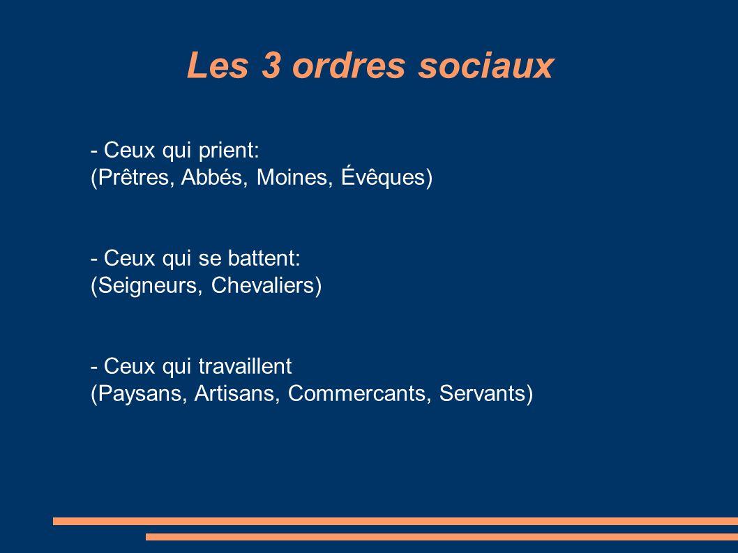 Hierarchie sociale - Royauté - Riches - nobles - Clergé - Artisans - Paysans - Commercants - Servants - Seigneurs locaux - Chevaliers 5 % 90 % 1