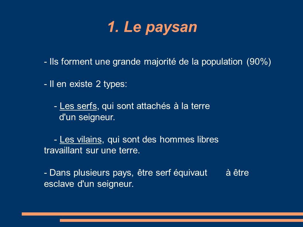 1.Le paysan - Caractéristiques du paysan: - Très pauvre et sans instruction.