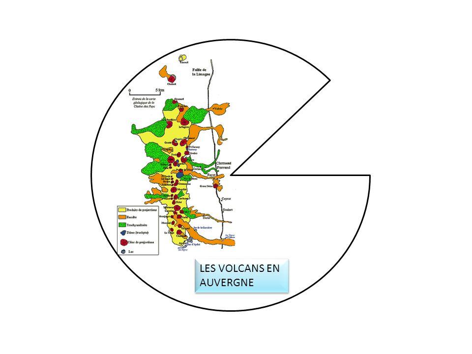 Les différents produits émis lors dune éruption volcanique : Les projections sont de trois natures: - gazeuses : vapeur d eau et gaz carbonique, - liquides : lave (roche fondue plus au moins liquide), - solides : les matériaux sont classés selon leur taille : cendres, lapillis, bombes, blocs.