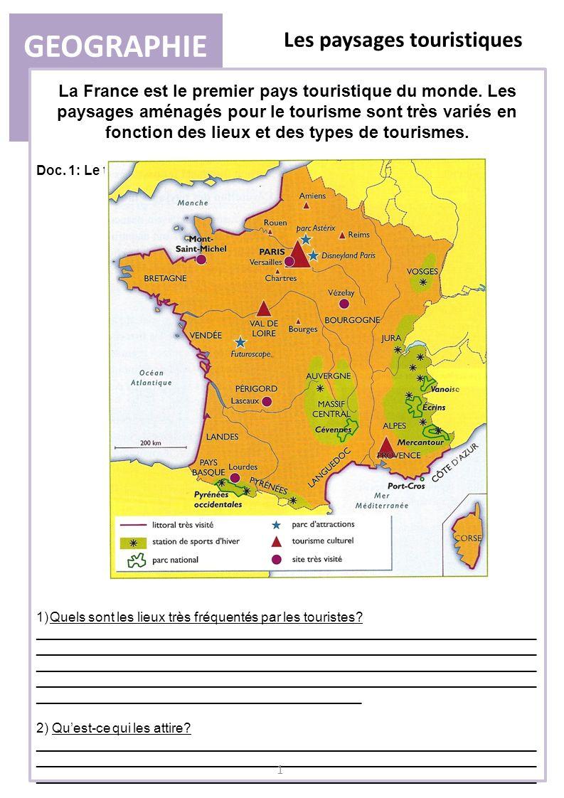 GEOGRAPHIE Les paysages touristiques La France est le premier pays touristique du monde. Les paysages aménagés pour le tourisme sont très variés en fo