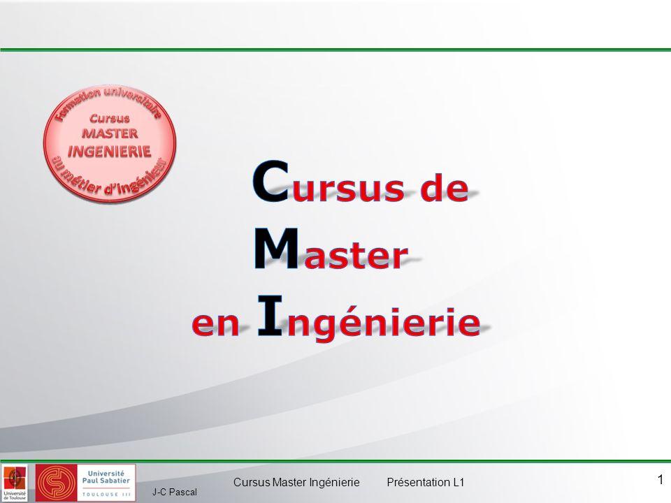 J-C Pascal Cursus Master Ingénierie Présentation L1 2 Le réseau FIGURE 27 CMI Le label CMI est attribué par le réseau FIGURE (Formation à lInGénierie par des Universités de Recherche) qui regroupe une quinzaine duniversités et couvre les domaines : EEA, Informatique, Génie mécanique, Chimie, … UPS : 2 CMI EEA et Informatique