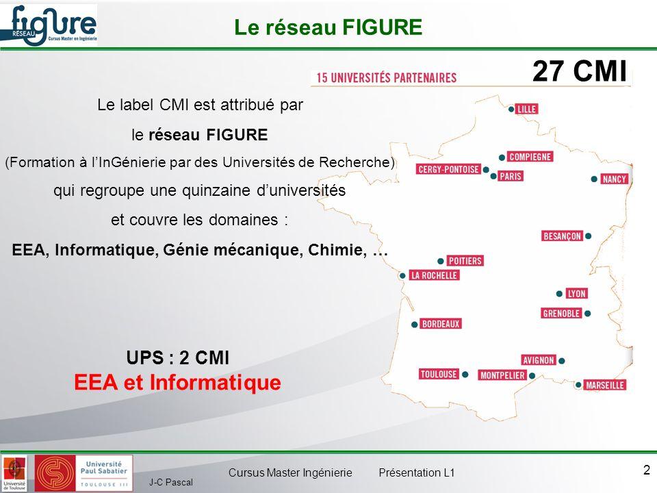 J-C Pascal Cursus Master Ingénierie Présentation L1 2 Le réseau FIGURE 27 CMI Le label CMI est attribué par le réseau FIGURE (Formation à lInGénierie