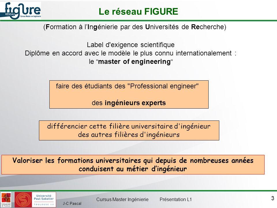 J-C Pascal Cursus Master Ingénierie Présentation L1 3 Label d'exigence scientifique Diplôme en accord avec le modèle le plus connu internationalement