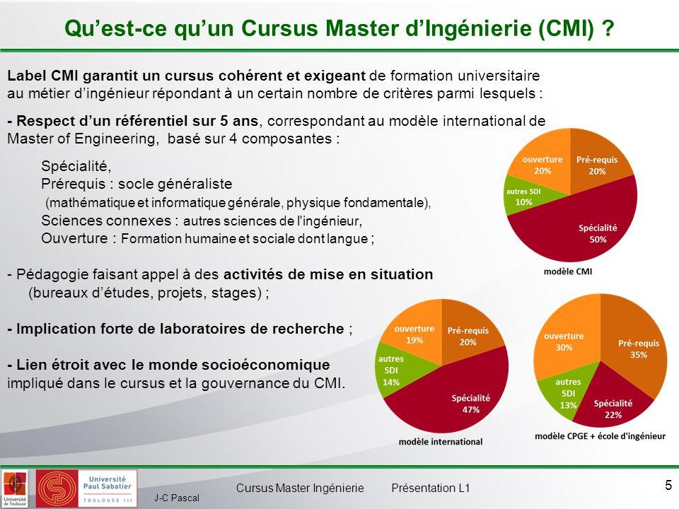 J-C Pascal Cursus Master Ingénierie Présentation L1 5 Label CMI garantit un cursus cohérent et exigeant de formation universitaire au métier dingénieu