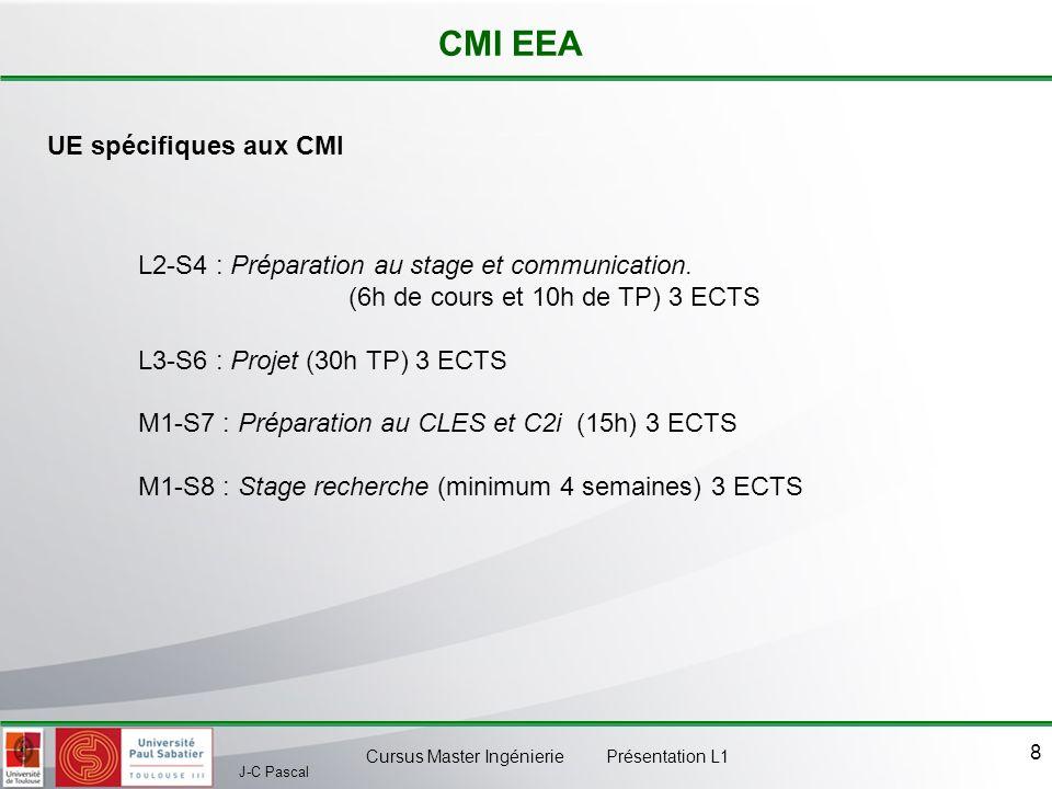 J-C Pascal Cursus Master Ingénierie Présentation L1 8 UE spécifiques aux CMI L2-S4 : Préparation au stage et communication. (6h de cours et 10h de TP)