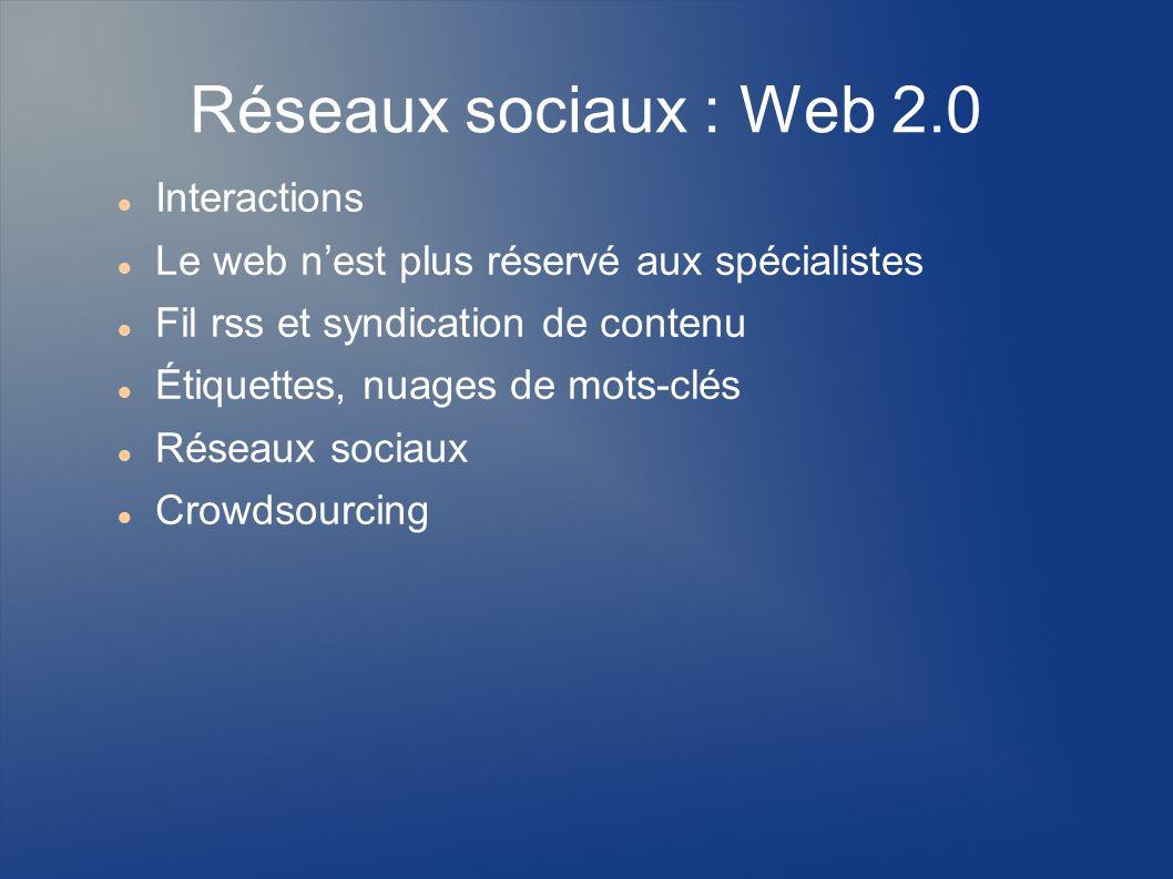 Réseaux sociaux Différents types de réseaux sociaux