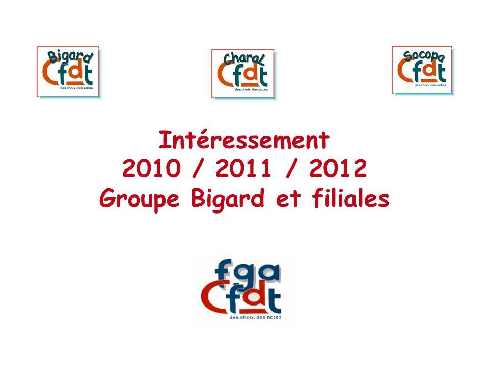 Intéressement 2010 / 2011 / 2012 Groupe Bigard et filiales