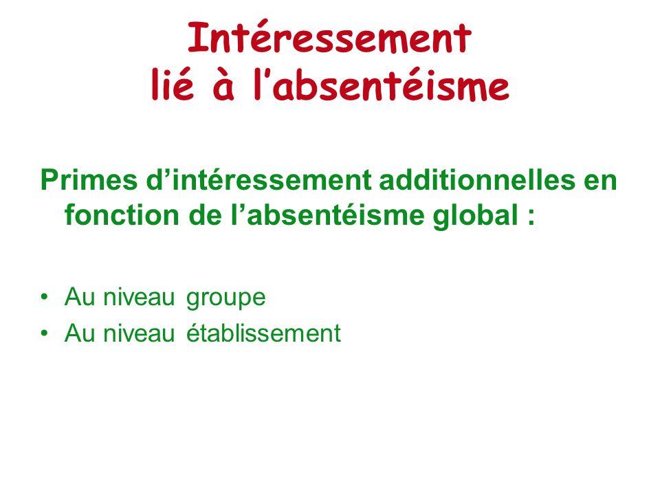 Intéressement lié à labsentéisme Primes dintéressement additionnelles en fonction de labsentéisme global : Au niveau groupe Au niveau établissement