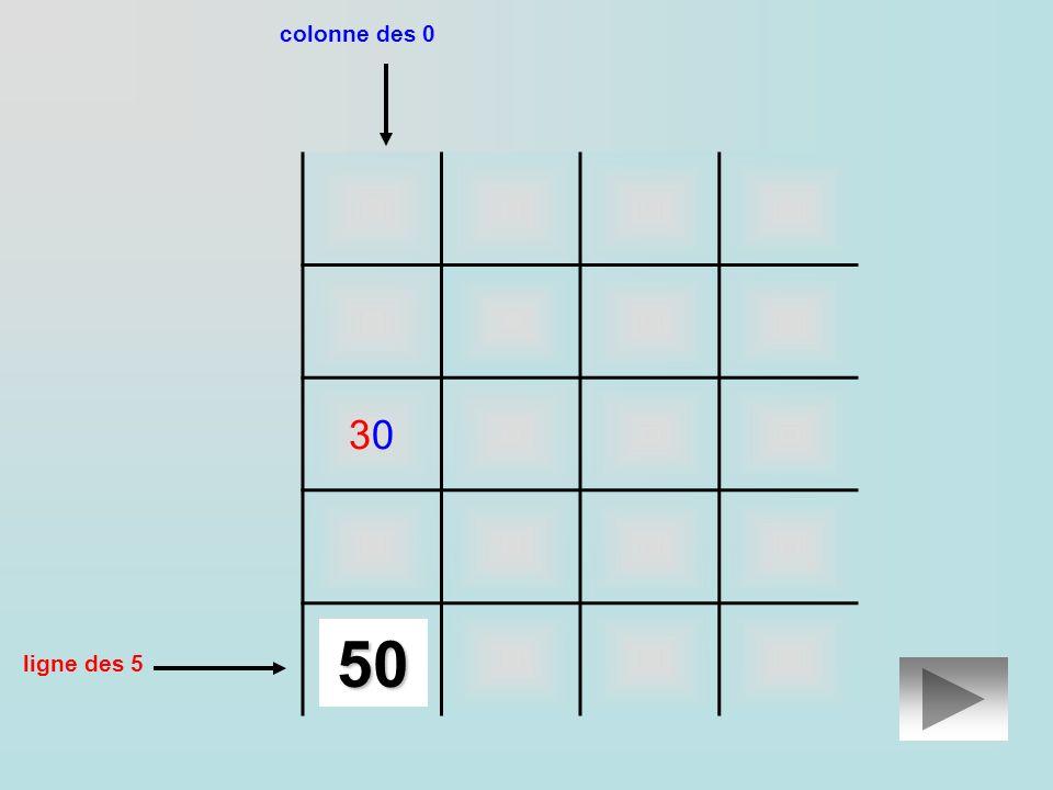 30 32 50 40 38 Clique le plus rapidement possible sur le numéro de la chambre du trésor :