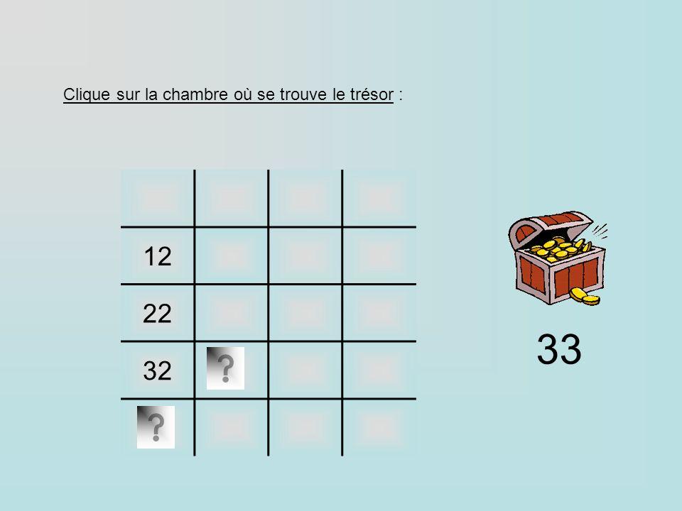 74 colonne des 4 54 64 7372 ligne des 7 ligne des 6 ligne des 5 colonne des 2 colonne des 3