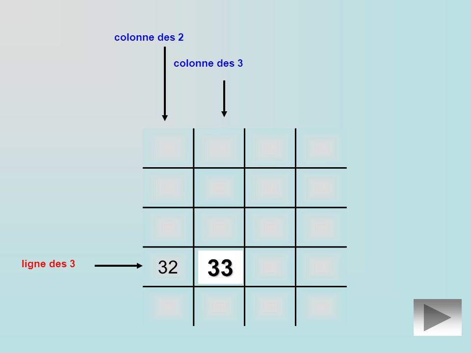 12 22 32 Clique sur la chambre où se trouve le trésor : 33