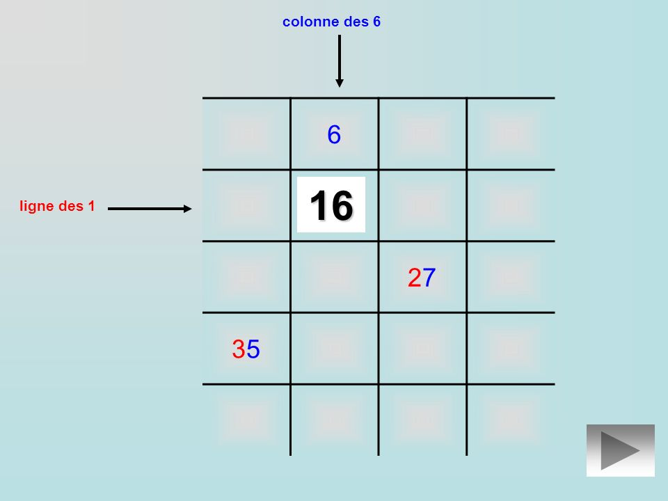 5678 colonne des 8 28 18 ligne des 2 ligne des 1
