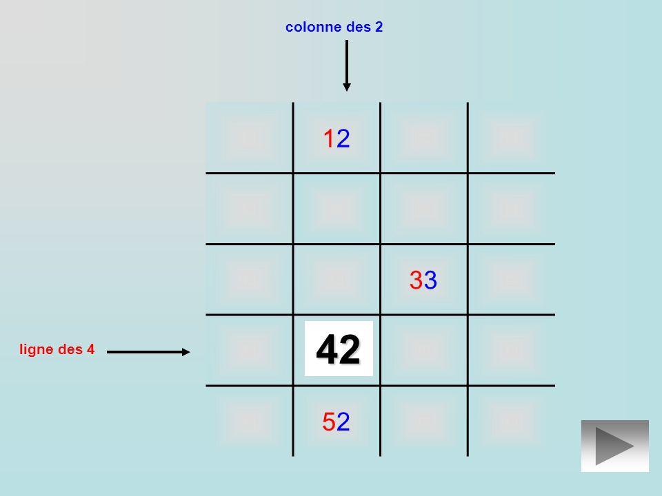 1212 3 5252 colonne des 2 ligne des 4 24 42