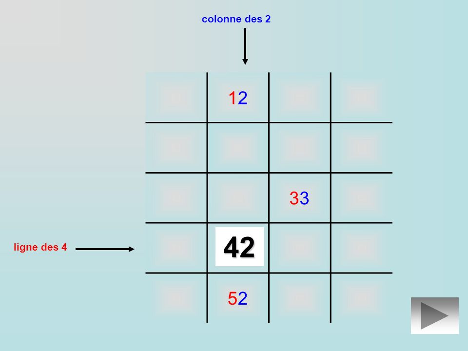 3 13 23 -10 - 20 23 - 20