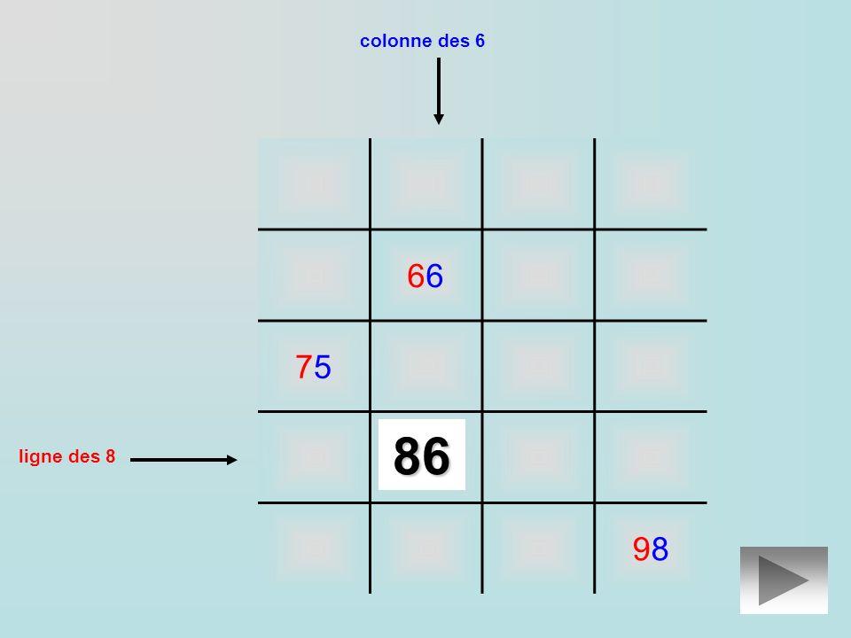 6 7575 9898 colonne des 6 ligne des 8 68 86