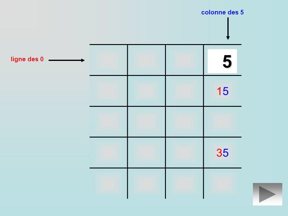 1515 3535 5 5 ligne des 0 colonne des 5