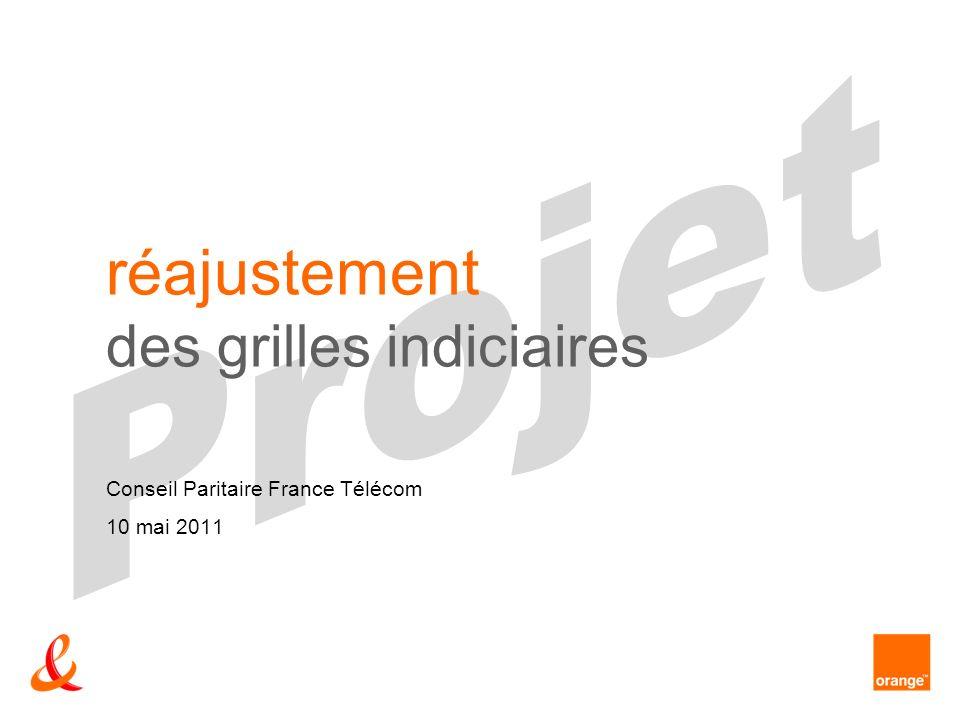 réajustement des grilles indiciaires Conseil Paritaire France Télécom 10 mai 2011