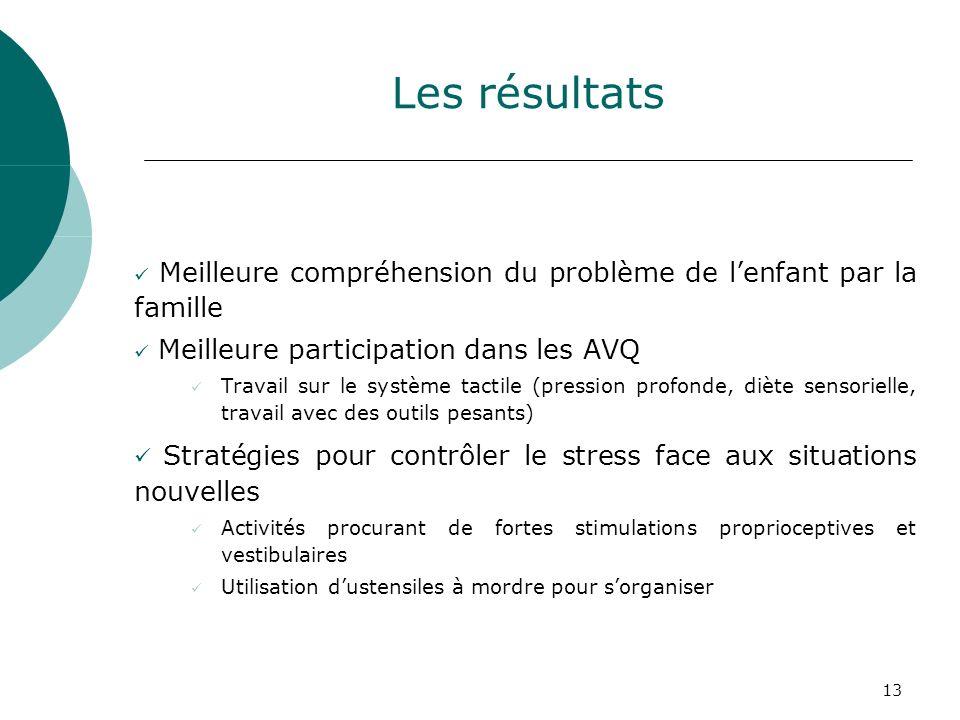 13 Les résultats Meilleure compréhension du problème de lenfant par la famille Meilleure participation dans les AVQ Travail sur le système tactile (pr