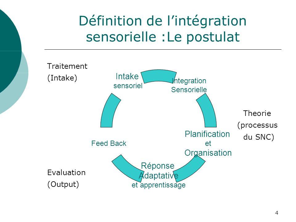 4 Définition de lintégration sensorielle :Le postulat Traitement (Intake) Theorie (processus du SNC) Evaluation (Output) Integration Sensorielle Feed