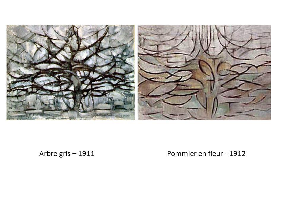 Nature morte au pot de gingembre-1912 Composition dans lovale - 1914