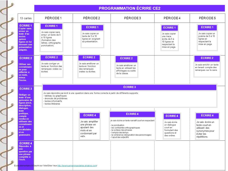 7 REPÈRES DE PROGRAMMATION ET DE PROGRESSION CE2 CE2 ÉTUDE DE LA LANGUE Ecole élémentaire St Seurin sur lIsle Elise Veux http://leremuemeningesdelise.eklablog.com/http://leremuemeningesdelise.eklablog.com