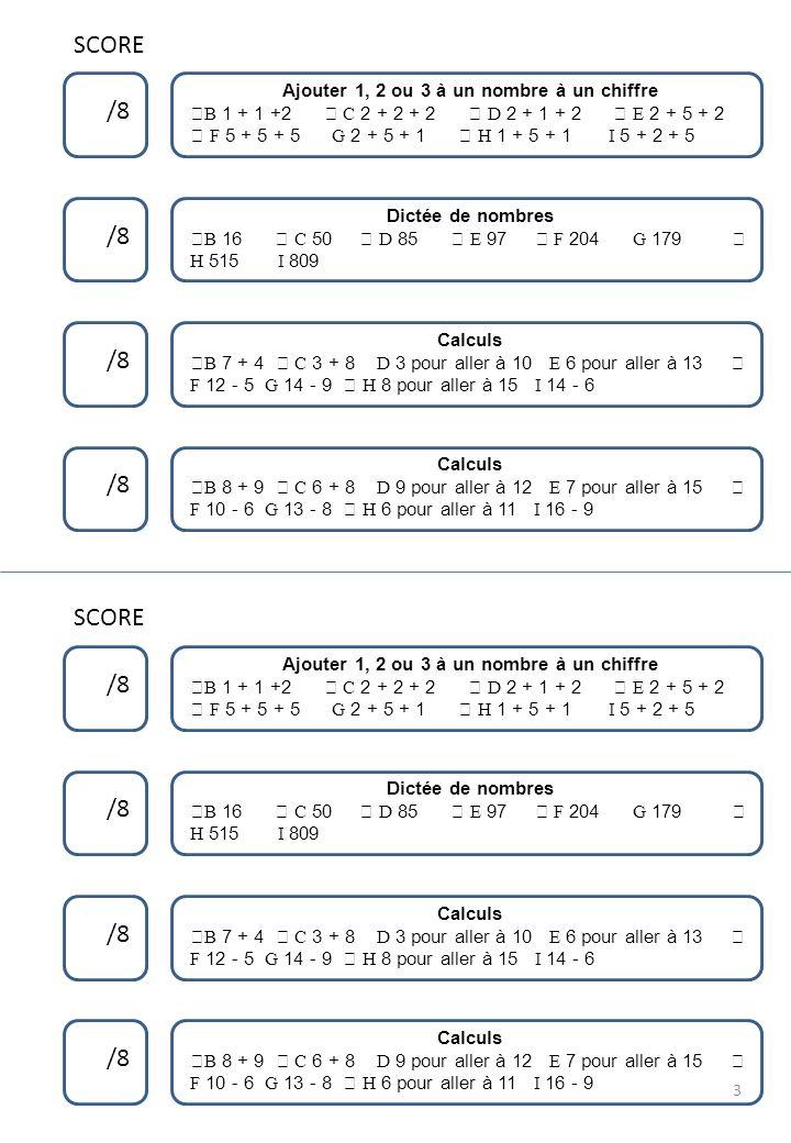 SCORE /8 Ajouter 1, 2 ou 3 à un nombre à un chiffre ™B 1 + 1 +2 š C 2 + 2 + 2 › D 2 + 1 + 2 œ E 2 + 5 + 2  F 5 + 5 + 5 G 2 + 5 + 1 Ÿ H 1 + 5 + 1 I 5 + 2 + 5 Dictée de nombres ™B 16 š C 50 › D 85 œ E 97  F 204 G 179 Ÿ H 515 I 809 Calculs ™B 7 + 4 š C 3 + 8 D 3 pour aller à 10 E 6 pour aller à 13  F 12 - 5 G 14 - 9 Ÿ H 8 pour aller à 15 I 14 - 6 Calculs ™B 8 + 9 š C 6 + 8 D 9 pour aller à 12 E 7 pour aller à 15  F 10 - 6 G 13 - 8 Ÿ H 6 pour aller à 11 I 16 - 9 SCORE /8 Ajouter 1, 2 ou 3 à un nombre à un chiffre ™B 1 + 1 +2 š C 2 + 2 + 2 › D 2 + 1 + 2 œ E 2 + 5 + 2  F 5 + 5 + 5 G 2 + 5 + 1 Ÿ H 1 + 5 + 1 I 5 + 2 + 5 Dictée de nombres ™B 16 š C 50 › D 85 œ E 97  F 204 G 179 Ÿ H 515 I 809 Calculs ™B 7 + 4 š C 3 + 8 D 3 pour aller à 10 E 6 pour aller à 13  F 12 - 5 G 14 - 9 Ÿ H 8 pour aller à 15 I 14 - 6 Calculs ™B 8 + 9 š C 6 + 8 D 9 pour aller à 12 E 7 pour aller à 15  F 10 - 6 G 13 - 8 Ÿ H 6 pour aller à 11 I 16 - 9 3