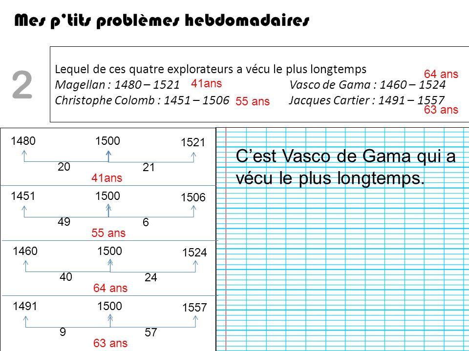 En France, en moyenne 750 000 enfants naissent et 520 000 personnes meurent chaque année.
