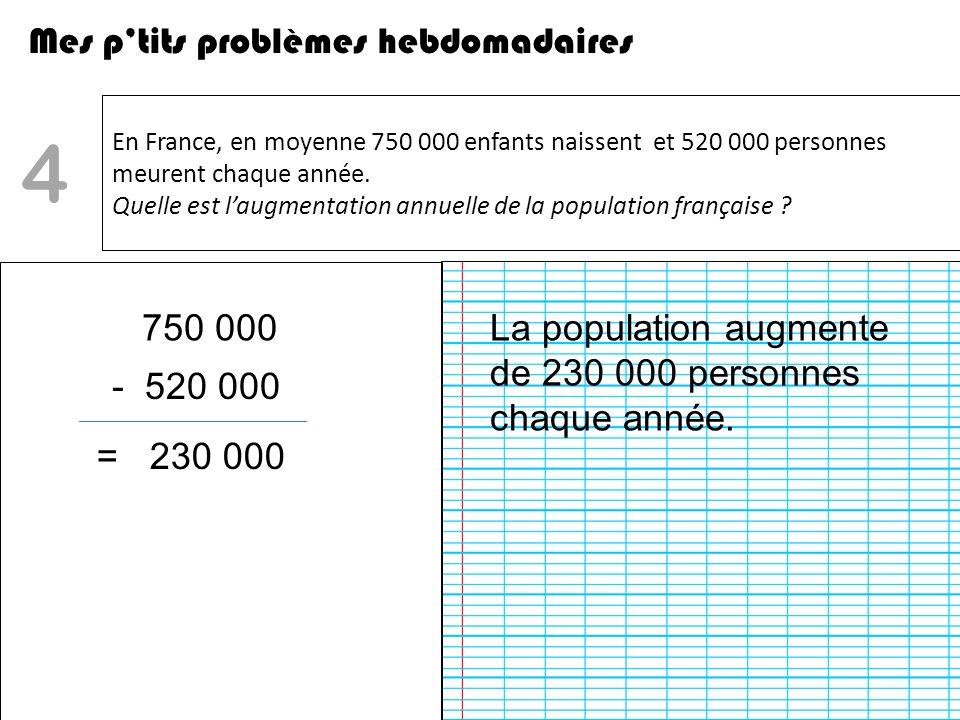 En France, en moyenne 750 000 enfants naissent et 520 000 personnes meurent chaque année. Quelle est laugmentation annuelle de la population française