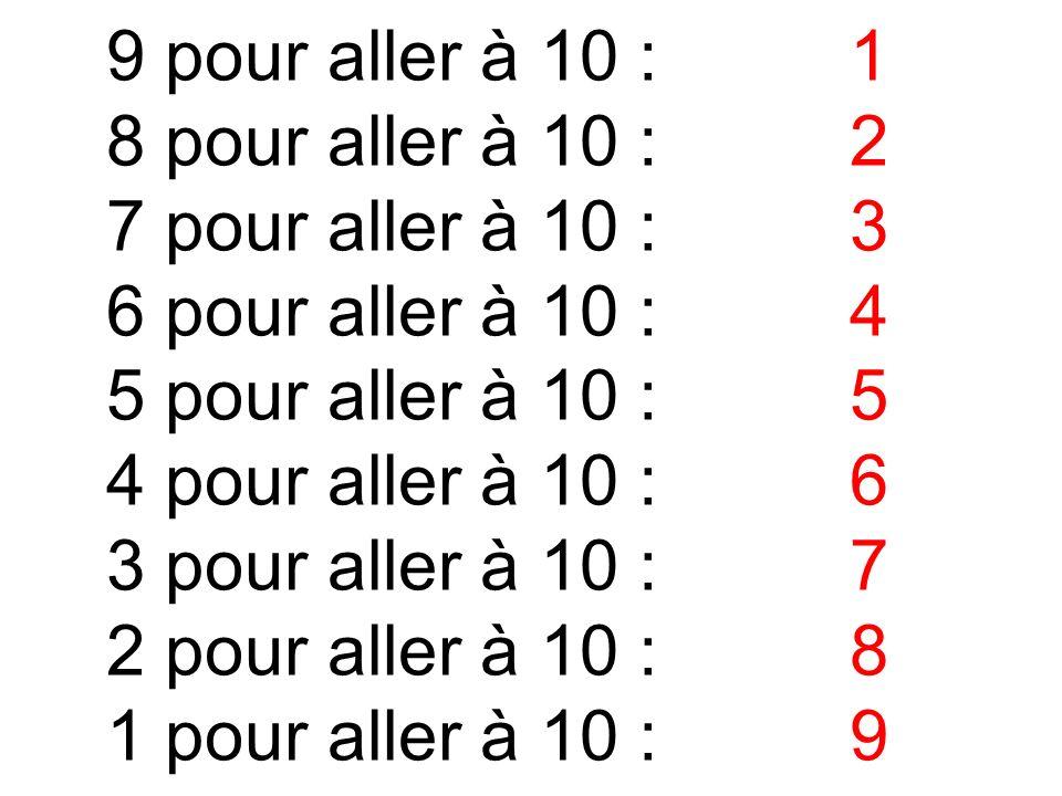 9 pour aller à 10 :1 8 pour aller à 10 :2 7 pour aller à 10 :3 6 pour aller à 10 :4 5 pour aller à 10 :5 4 pour aller à 10 :6 3 pour aller à 10 :7 2 p