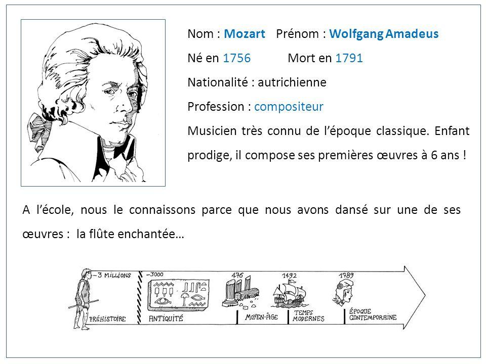 Nom : Mozart Prénom : Wolfgang Amadeus Né en 1756 Mort en 1791 Nationalité : autrichienne Profession : compositeur Musicien très connu de lépoque clas