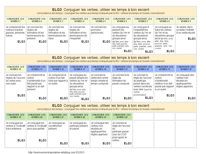 ELG3 Conjuguer les verbes, utiliser les temps à bon escient concordance des temps / conjuguer les verbes aux temps indiqués par le BO / utiliser les t