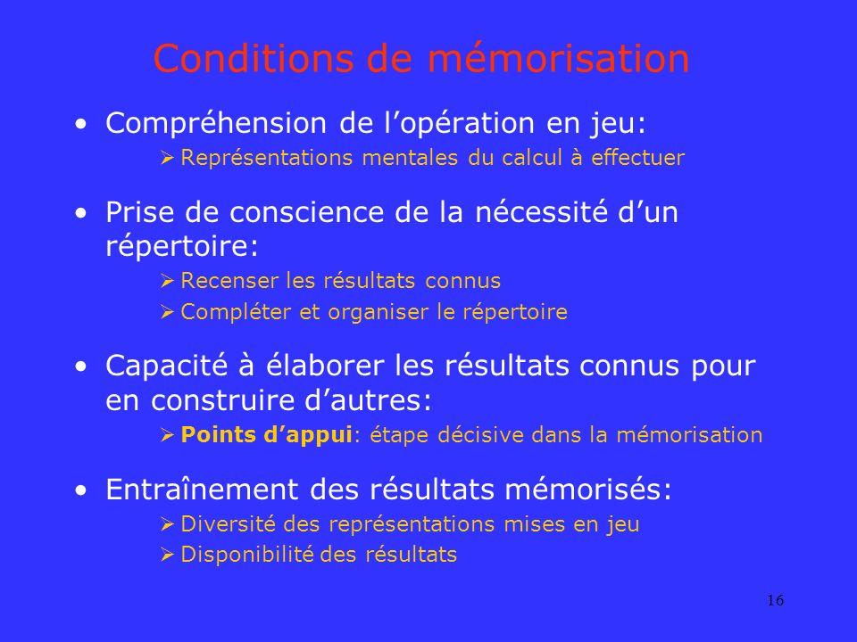 16 Conditions de mémorisation Compréhension de lopération en jeu: Représentations mentales du calcul à effectuer Prise de conscience de la nécessité d