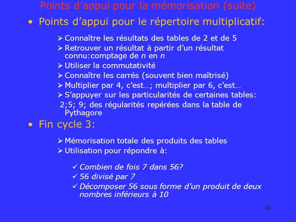 20 Points dappui pour la mémorisation (suite) Points dappui pour le répertoire multiplicatif: Connaître les résultats des tables de 2 et de 5 Retrouve