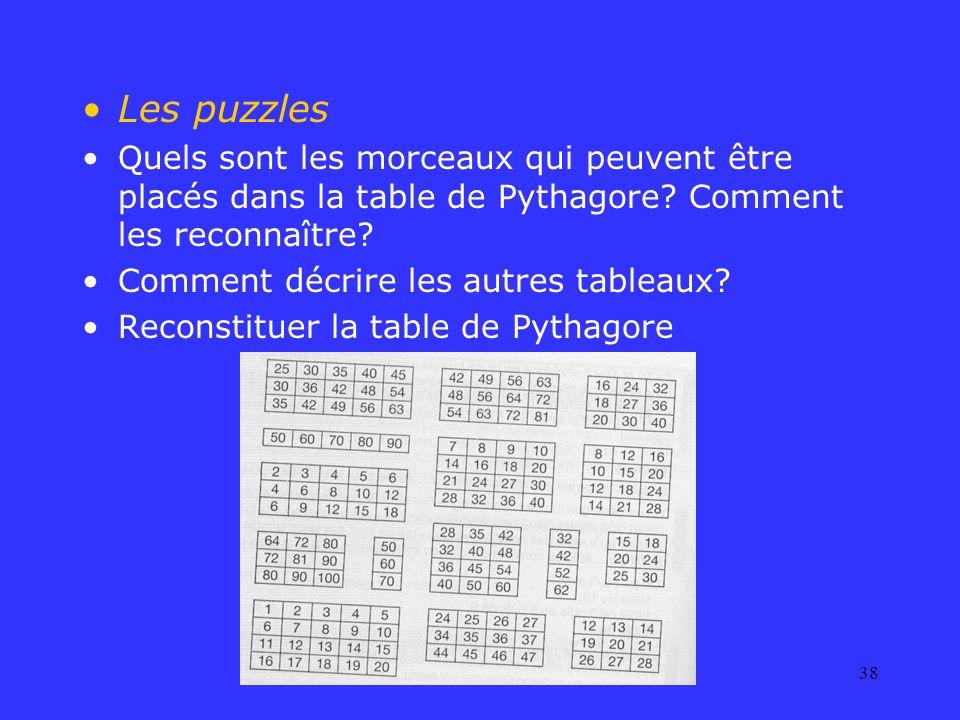38 Les puzzles Quels sont les morceaux qui peuvent être placés dans la table de Pythagore? Comment les reconnaître? Comment décrire les autres tableau