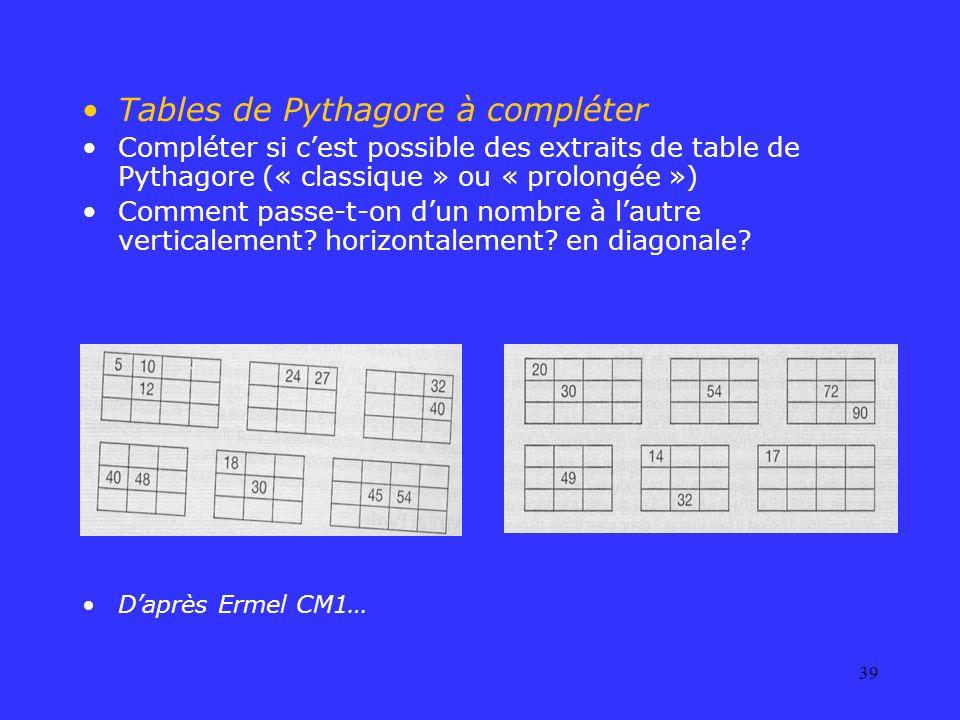 39 Tables de Pythagore à compléter Compléter si cest possible des extraits de table de Pythagore (« classique » ou « prolongée ») Comment passe-t-on d