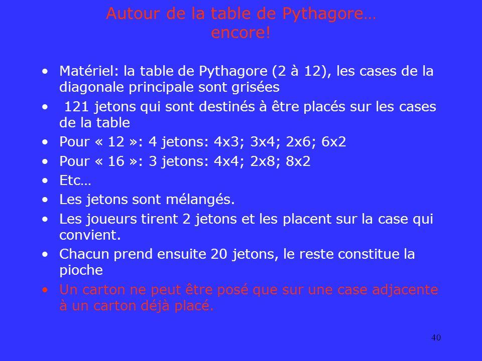 40 Autour de la table de Pythagore… encore! Matériel: la table de Pythagore (2 à 12), les cases de la diagonale principale sont grisées 121 jetons qui