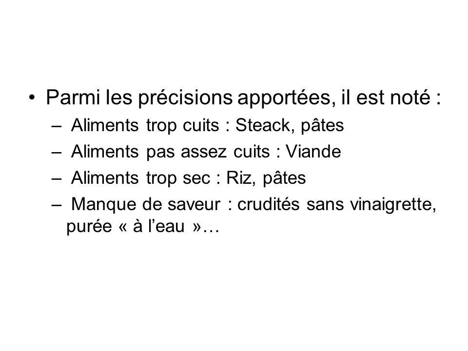 Parmi les précisions apportées, il est noté : – Aliments trop cuits : Steack, pâtes – Aliments pas assez cuits : Viande – Aliments trop sec : Riz, pât