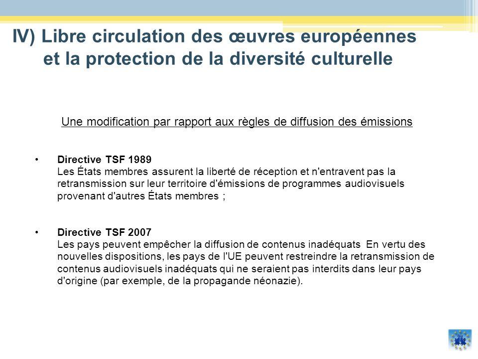 Une modification par rapport aux règles de diffusion des émissions Directive TSF 1989 Les États membres assurent la liberté de réception et n'entraven