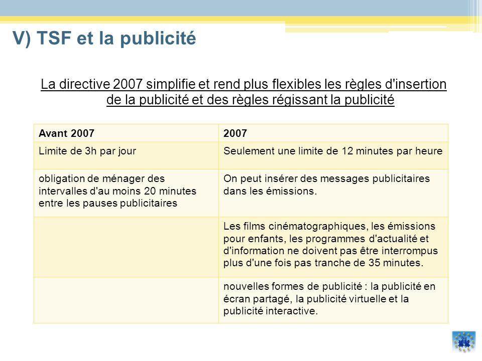 La directive 2007 simplifie et rend plus flexibles les règles d'insertion de la publicité et des règles régissant la publicité Avant 20072007 Limite d