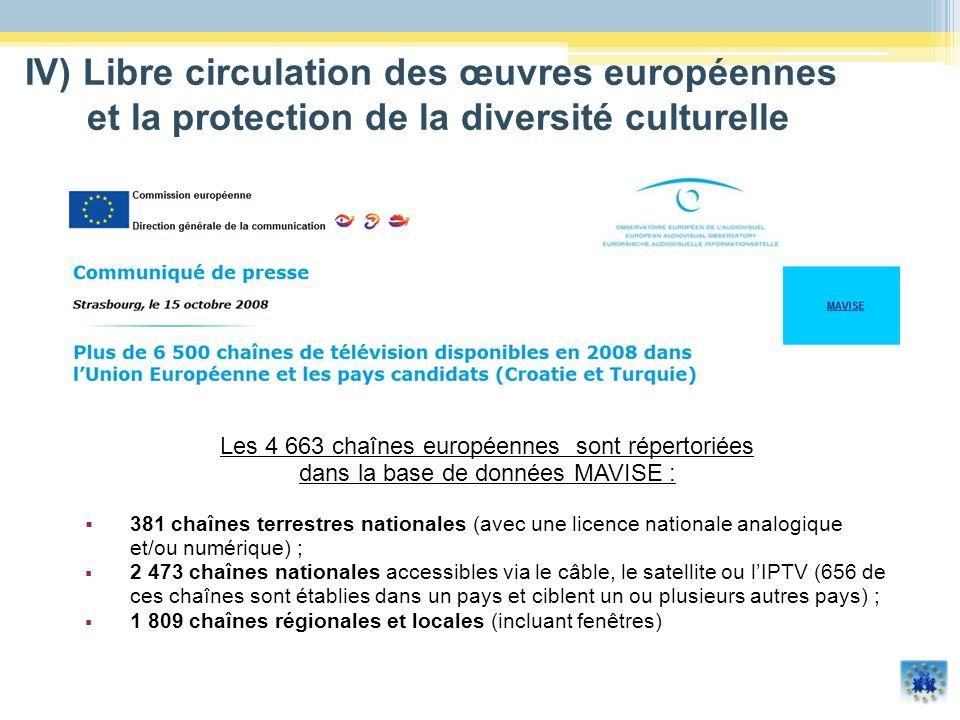 Les 4 663 chaînes européennes sont répertoriées dans la base de données MAVISE : 381 chaînes terrestres nationales (avec une licence nationale analogi