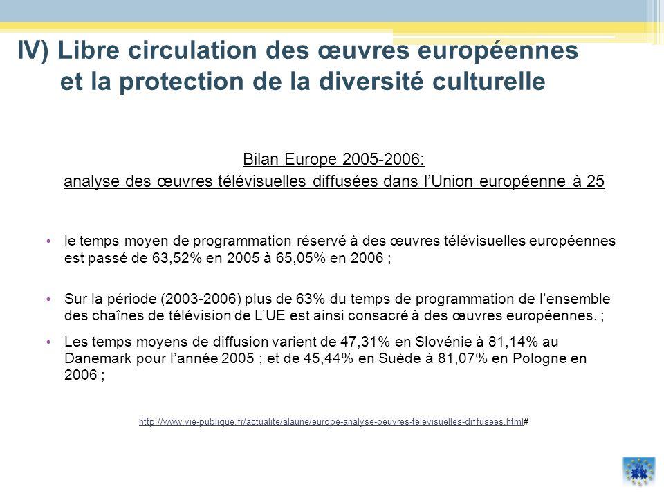 Bilan 2005-2008 (10ème communication) IV) Libre circulation des œuvres européennes et la protection de la diversité culturelle
