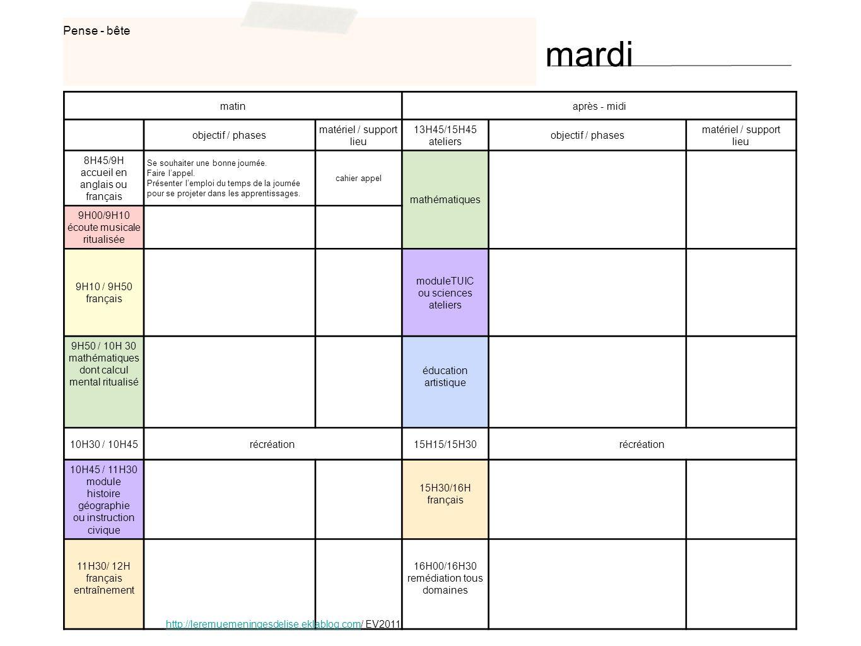 matinaprès - midi objectif / phases matériel / support lieu 13H45/15H45 ateliers objectif / phases matériel / support lieu 8H45/9H accueil en anglais ou français Se souhaiter une bonne journée.