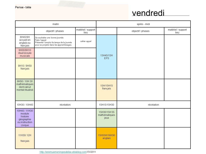 matinaprès - midi objectif / phases matériel / support lieu objectif / phases matériel / support lieu 8H45/9H accueil en anglais ou français Se souhaiter une bonne journée.