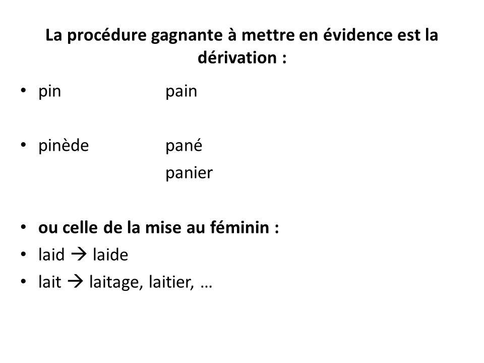 La procédure gagnante à mettre en évidence est la dérivation : pinpain pinèdepané panier ou celle de la mise au féminin : laid laide lait laitage, lai