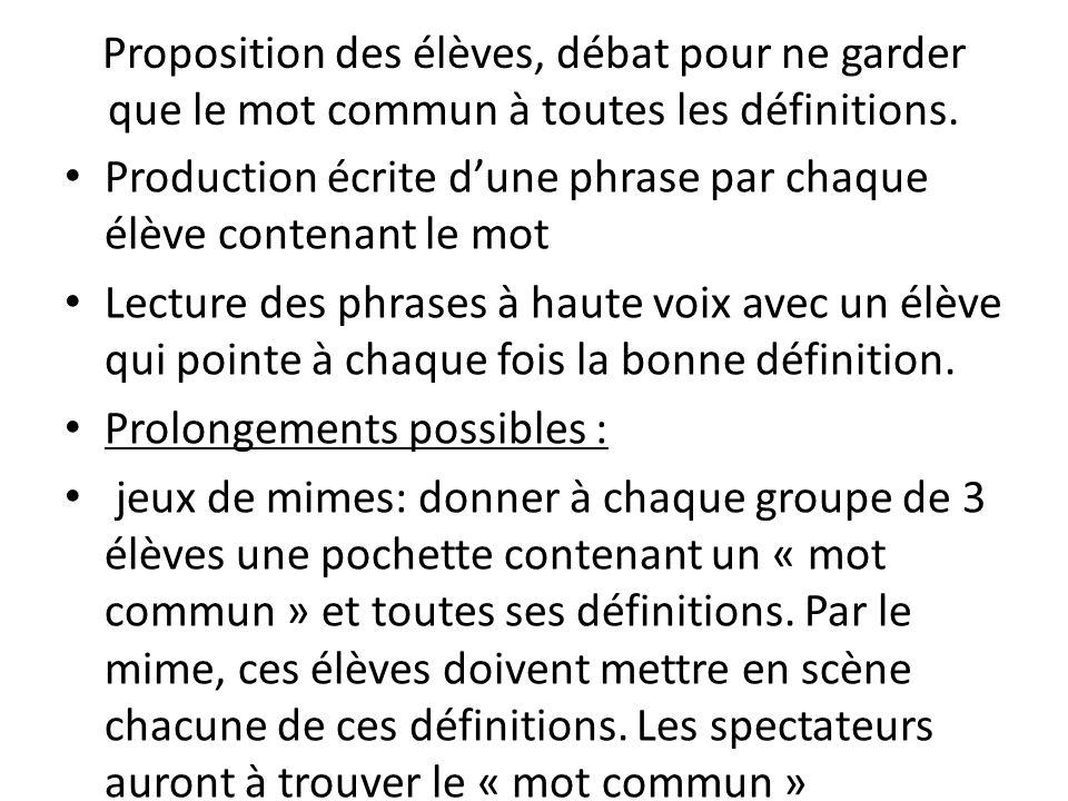 Proposition des élèves, débat pour ne garder que le mot commun à toutes les définitions. Production écrite dune phrase par chaque élève contenant le m