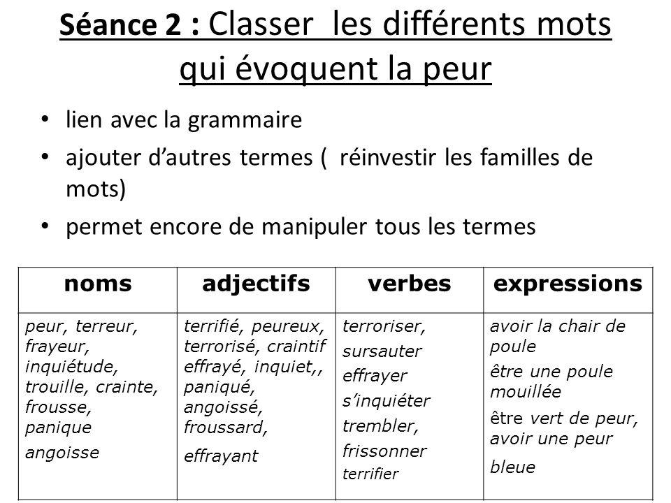 Séance 2 : Classer les différents mots qui évoquent la peur lien avec la grammaire ajouter dautres termes ( réinvestir les familles de mots) permet en