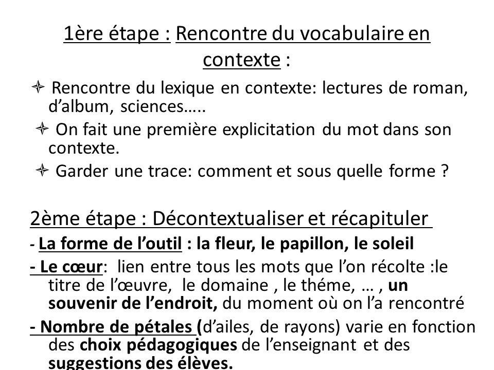 1ère étape : Rencontre du vocabulaire en contexte : Rencontre du lexique en contexte: lectures de roman, dalbum, sciences….. On fait une première expl