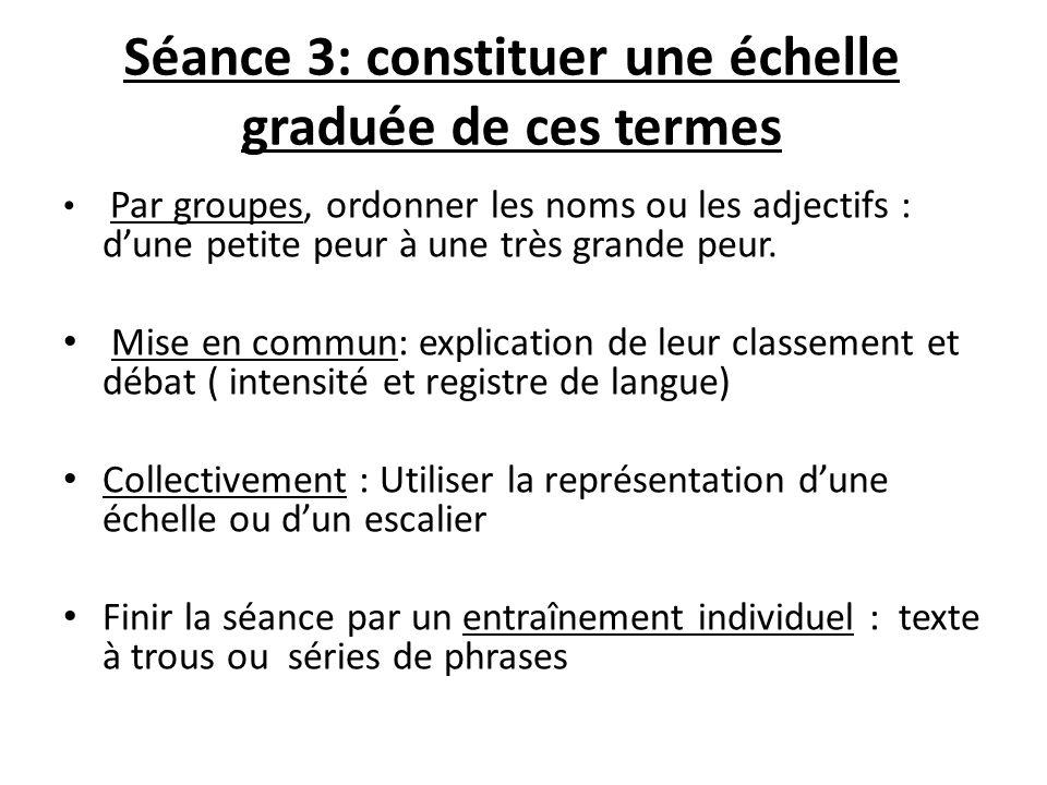 Mise en commun + structuration dune règle pour mettre en évidence la formation des contraires : - soit en employant des mots dune autre famille - soit en ajoutant des préfixes :dé-, dés-, il-, in-, im-, ir-, Exercices dapplication sur la formation des contraires.